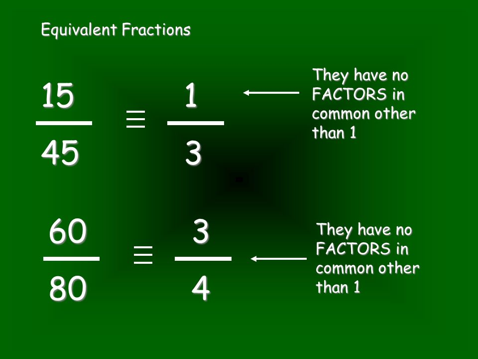 Equivalent Fractions 154513 608034 They have no FACTORS in common other than 1