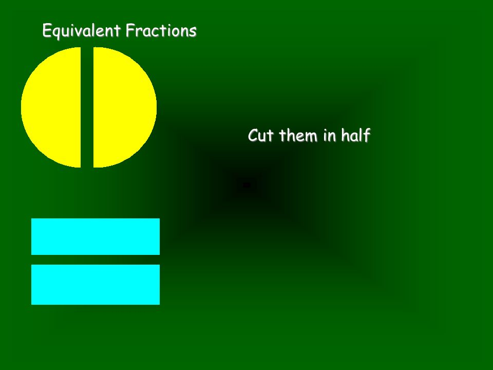 Equivalent Fractions Cut them in half