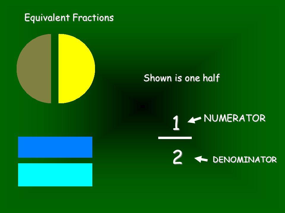 Equivalent Fractions Shown is one half 1 2 NUMERATOR DENOMINATOR