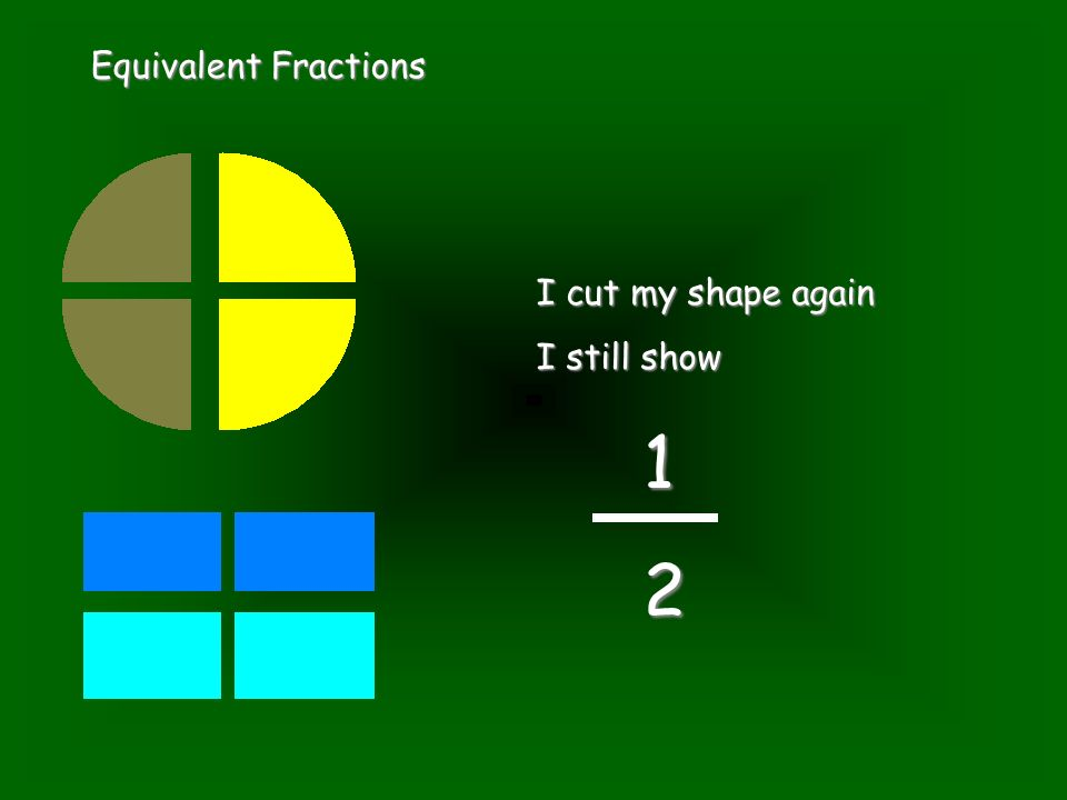 Equivalent Fractions I cut my shape again I still show 1 2