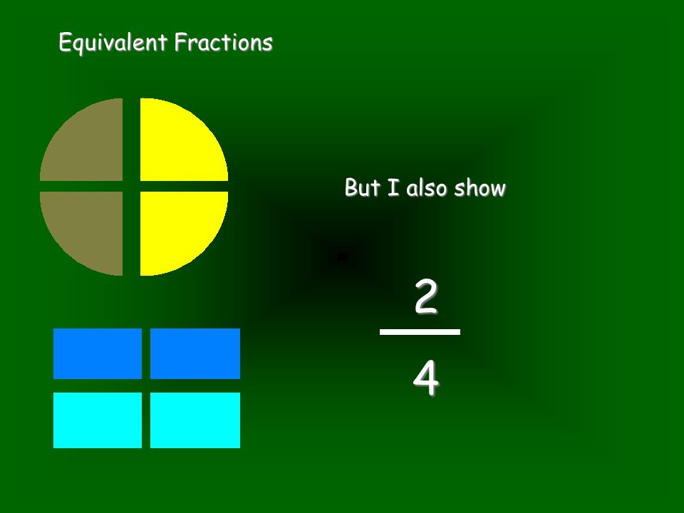 Equivalent Fractions But I also show 2 4