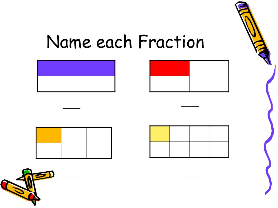 Name each Fraction ____