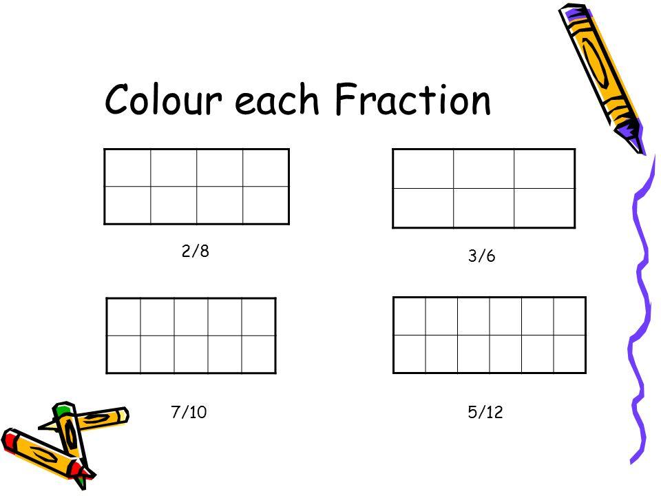 Colour each Fraction 2/8 3/6 7/105/12