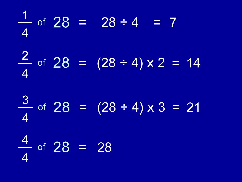 1 4 of 28 =28 ÷ 4=7 2 4 of 28 =(28 ÷ 4) x 2=14 3 4 of 28 =(28 ÷ 4) x 3=21 4 4 of 28 =