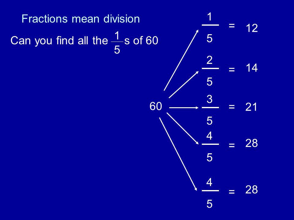 Fractions mean division Can you find all the s of = = = = 4 5 =
