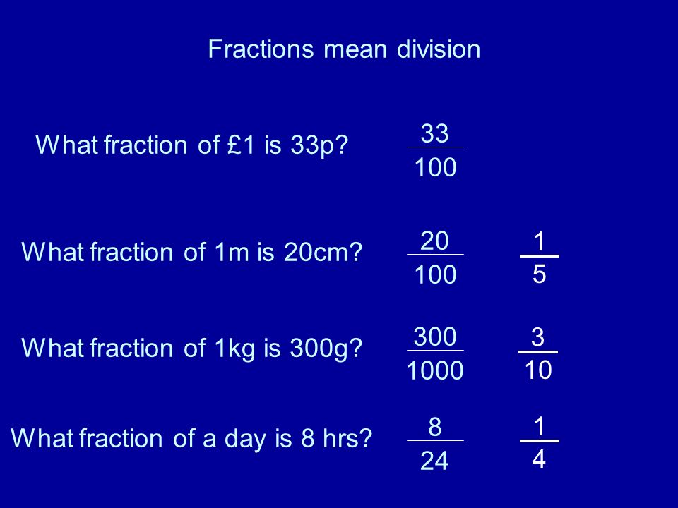 Fractions mean division What fraction of £1 is 33p? 33 100 What fraction of 1m is 20cm? 20 100 1 5 What fraction of 1kg is 300g? 300 1000 3 10 What fr