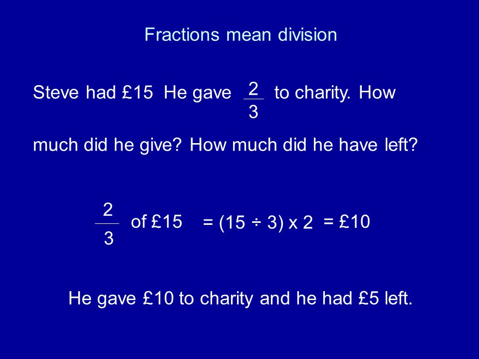 Fractions mean division Steve had £15 He gave to charity.