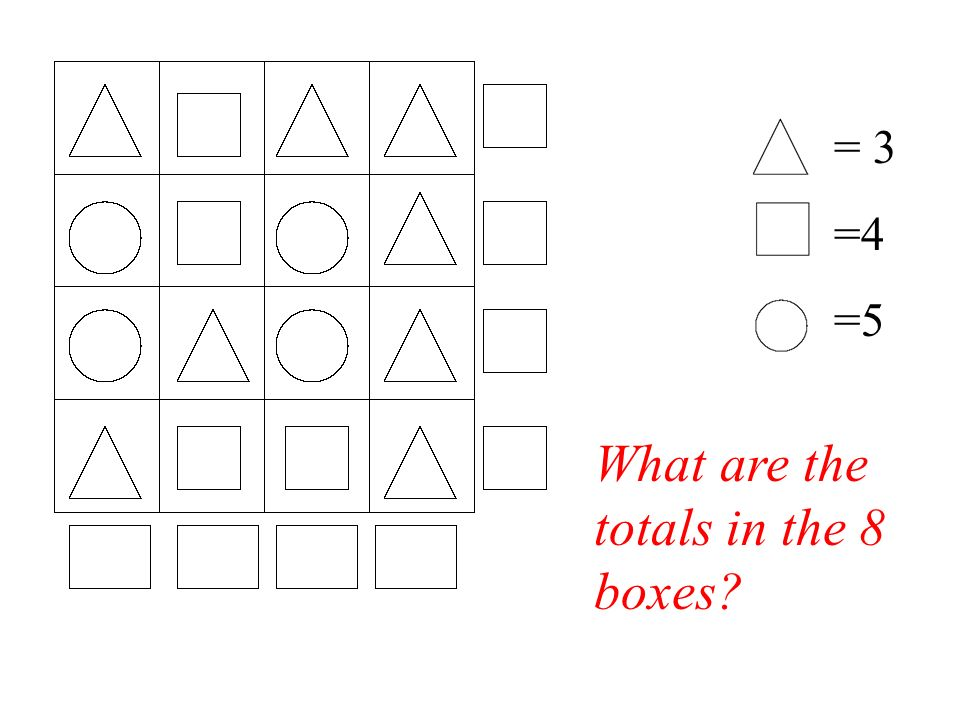 = 3 =4 =5 What are the totals in the 8 boxes?