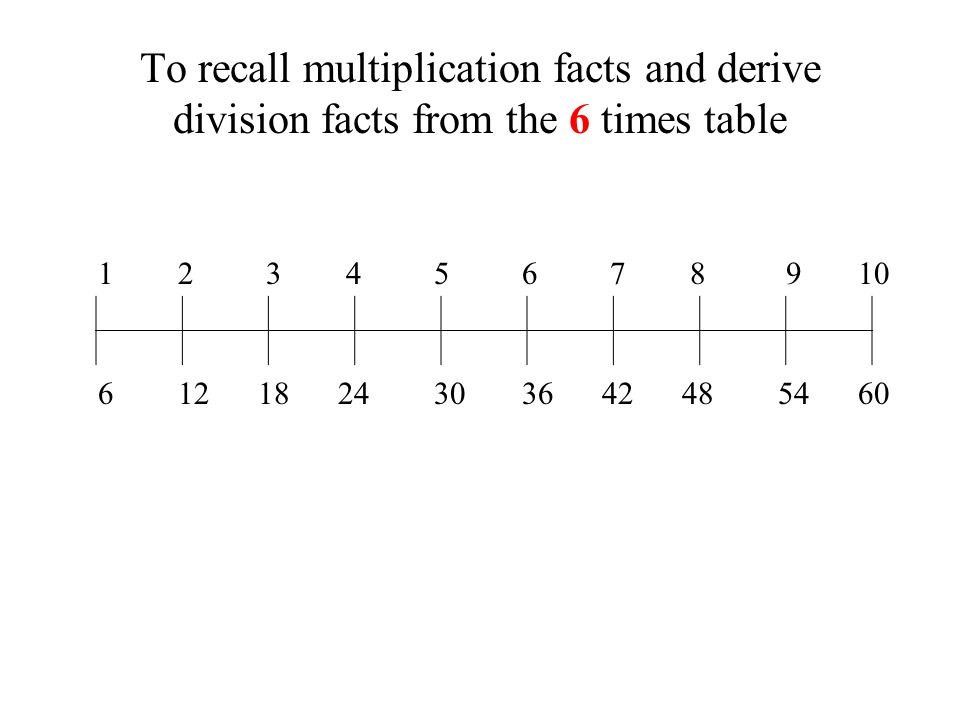 3 And 6 Multiplication Facts 3 ways to learn multiplication – Multiplication 6 7 8 9 Worksheets