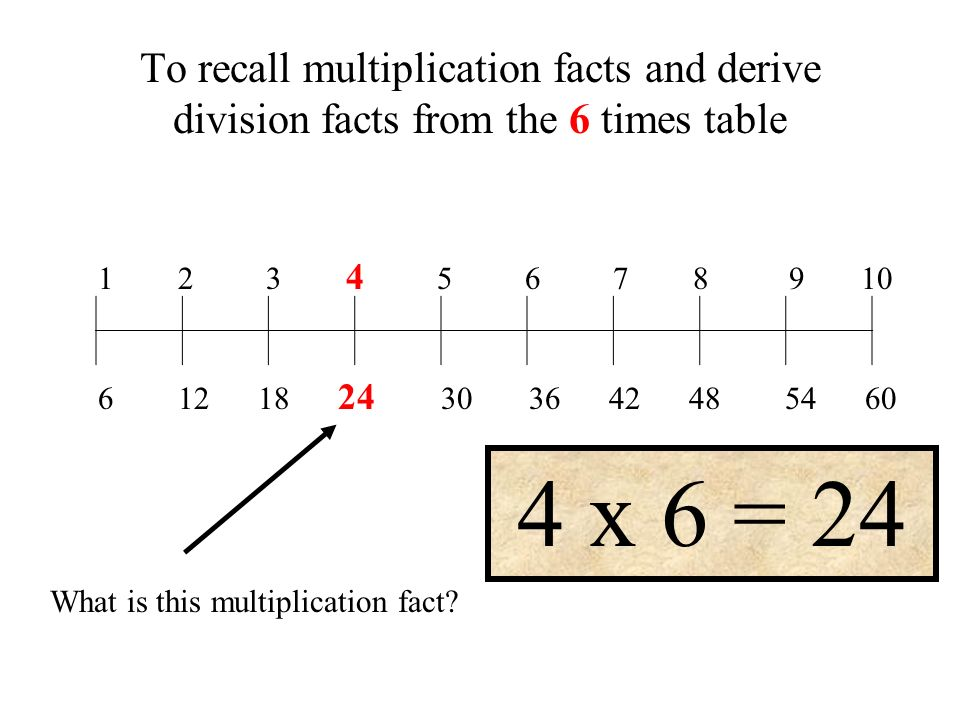 To recall multiplication facts and derive division facts from the 6 times table 1 2 3 4 5 6 7 8 9 10 6 12 18 24 30 36 42 48 54 60 What is this multipl