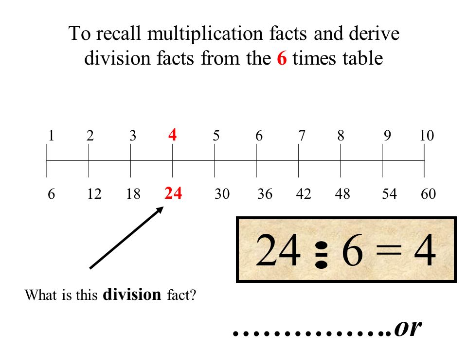 To recall multiplication facts and derive division facts from the 6 times table 1 2 3 4 5 6 7 8 9 10 6 12 18 24 30 36 42 48 54 60 What is this divisio
