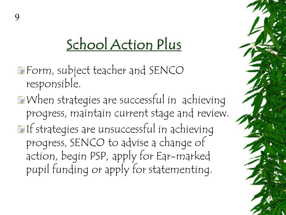 School Action Plus Inform SENCO prior to review.