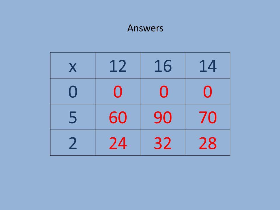 x121614 00 00 5609070 2243228 Answers