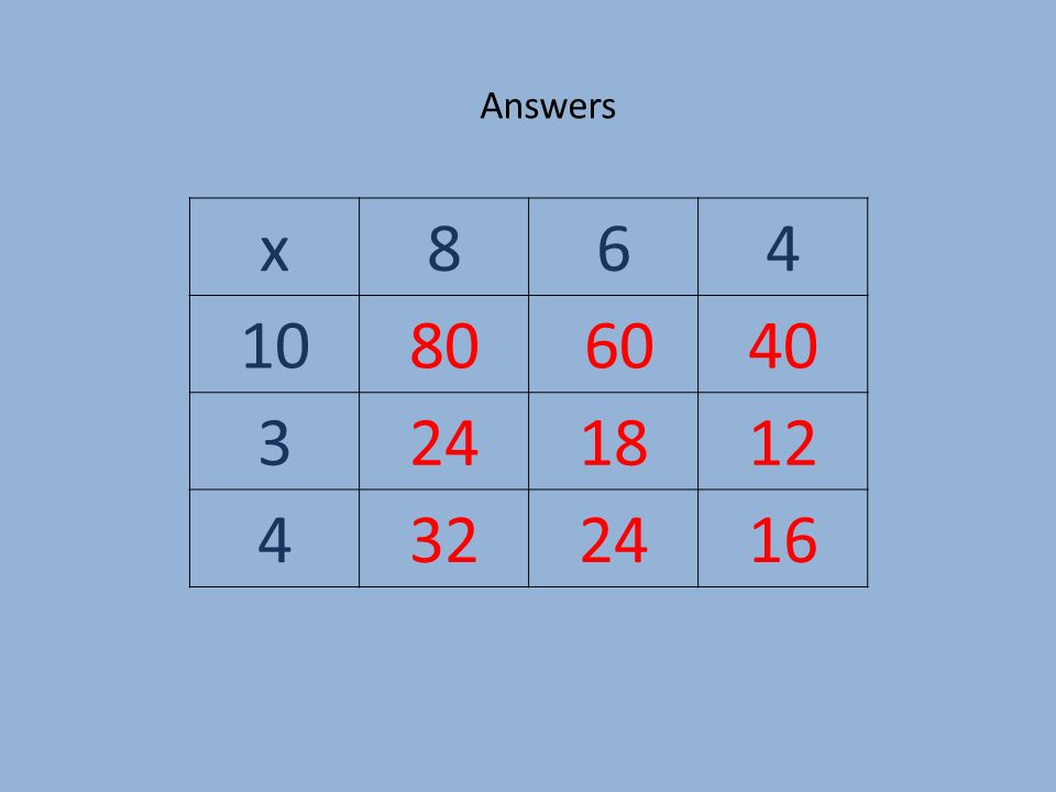 x864 1080 6040 3241812 4322416 Answers