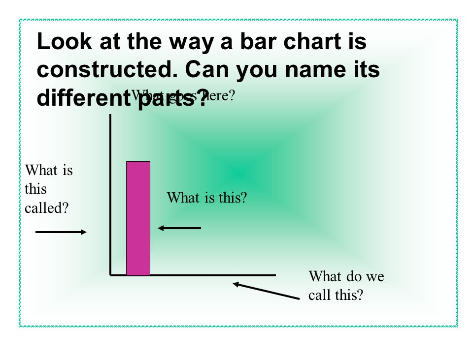 Reading bar charts LO: to solve a problem by organising and interpreting data in bar charts with intervals in ones and twos.