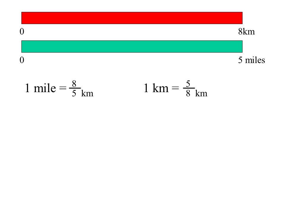 0 0 8km 5 miles 1 mile =1 km = 8 5 km 5 8 km