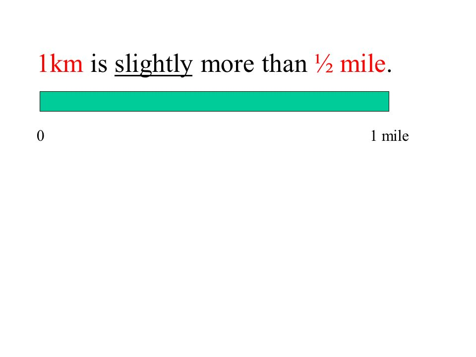 1km is slightly more than ½ mile. 1 mile0