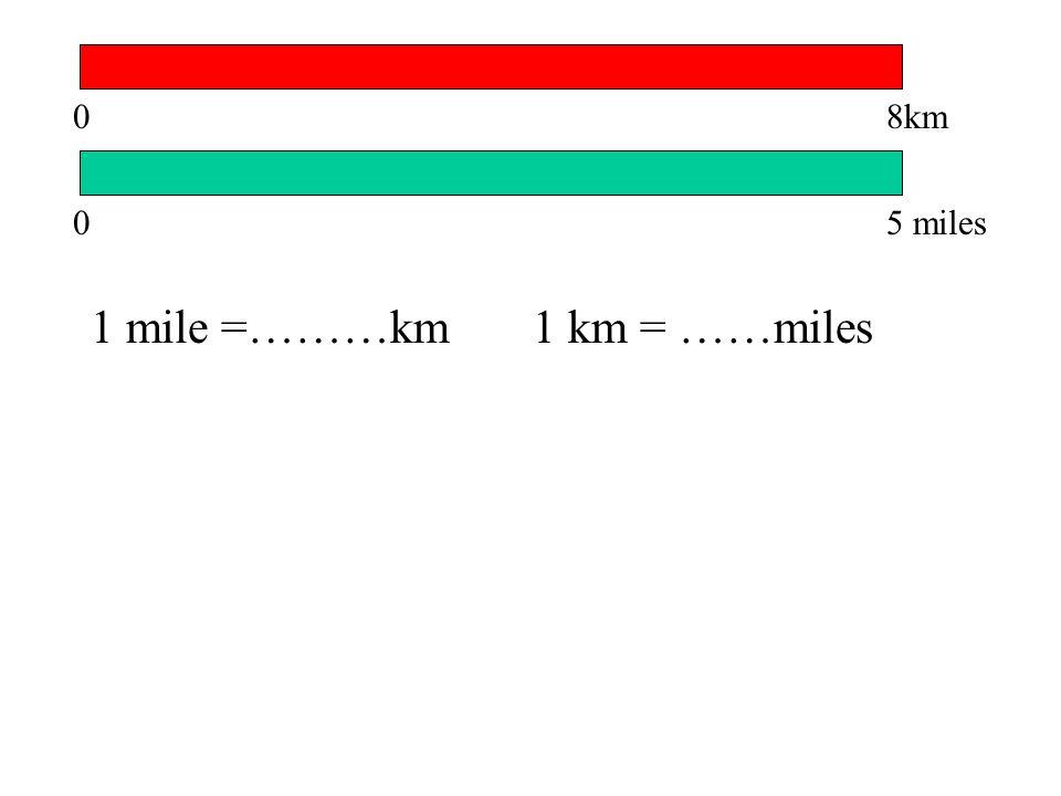 0 0 8km 5 miles 1 mile =………km1 km = ……miles