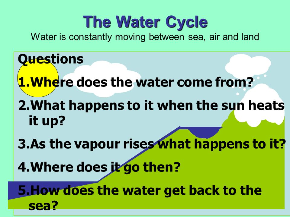 The Water Cycle The Water Cycle Water is constantly moving between sea, air and land Questions 1.Where does the water come from? 2.What happens to it