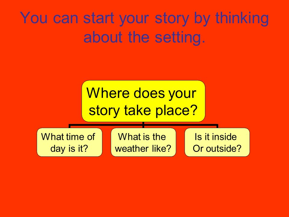 You can start your story by thinking about the setting. Where does your story take place? What time of day is it? What is the weather like? Is it insi