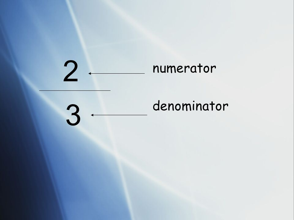 Denominator The denominator says how many equal parts in the whole object 1212 2 equal parts