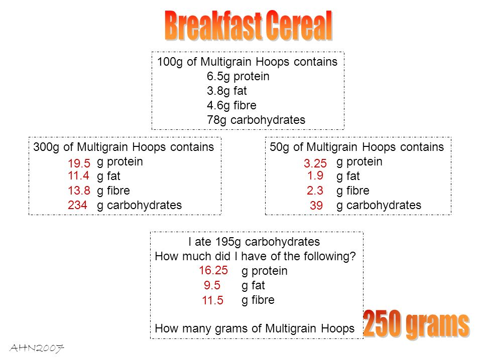 100g of Multigrain Hoops contains 6.5g protein 3.8g fat 4.6g fibre 78g carbohydrates 300g of Multigrain Hoops contains g protein g fat g fibre g carbohydrates g of Multigrain Hoops contains g protein g fat g fibre g carbohydrates I ate 195g carbohydrates How much did I have of the following.