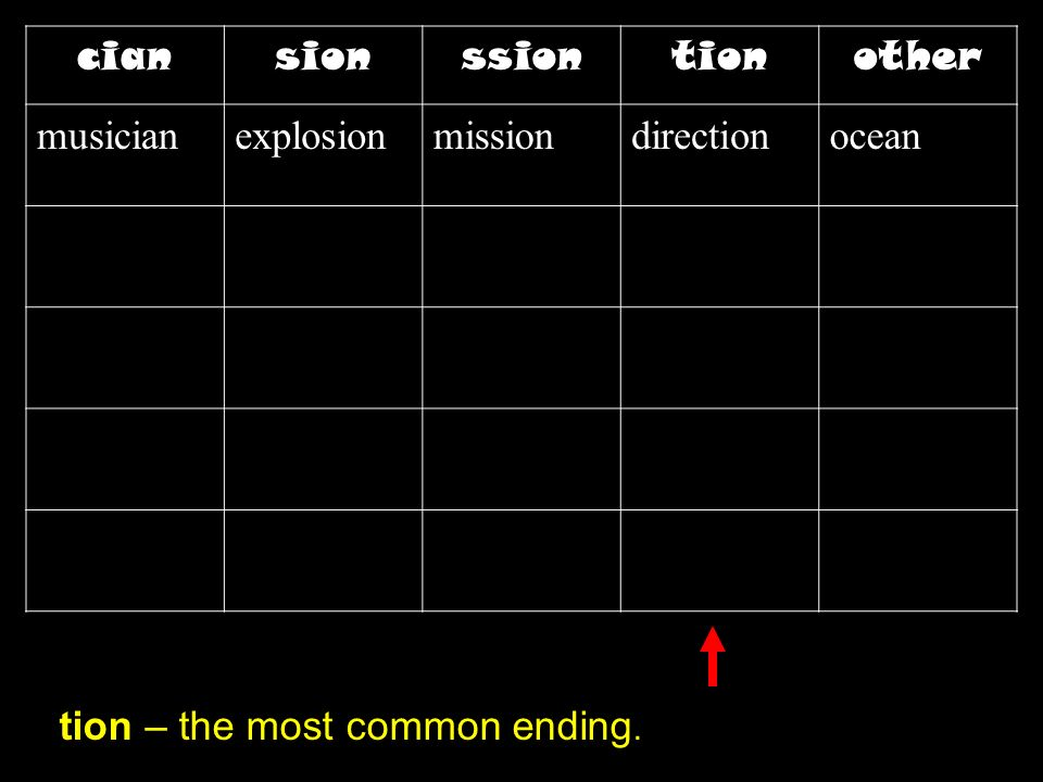 tion – the most common ending. ciansionssiontionother musicianexplosionmissiondirectionocean