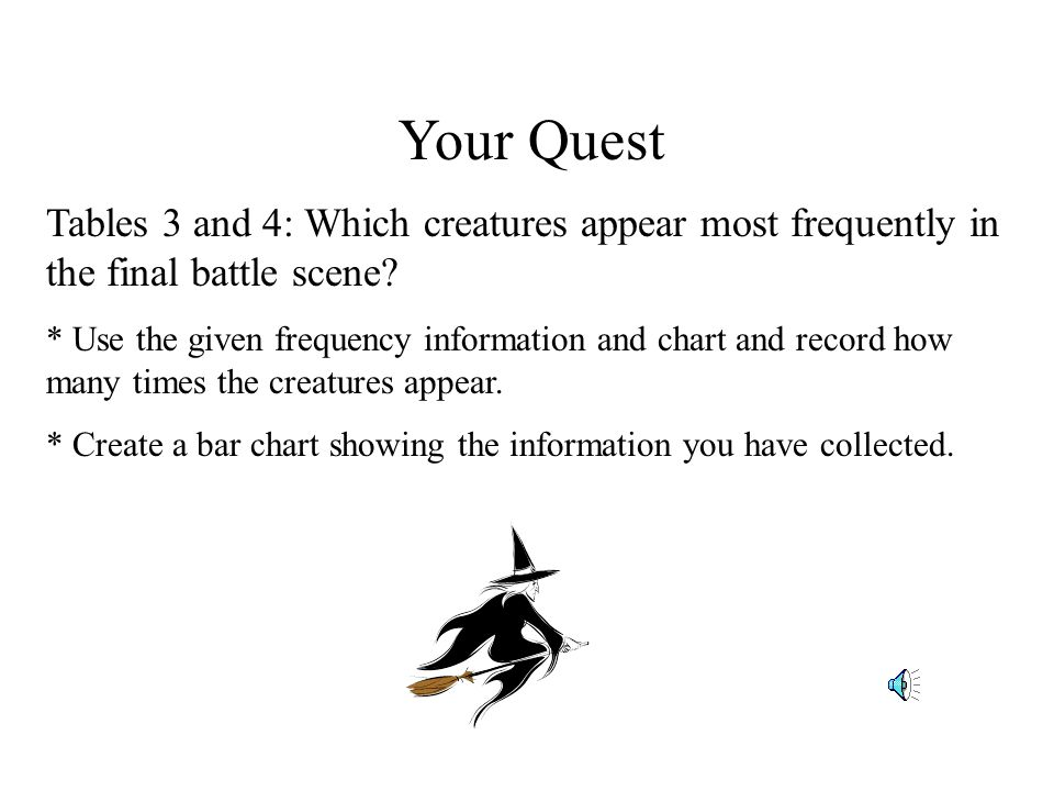 Your Quest Tables 1 and 2: What are the favourite Narnia characters in Year 3? * Use the given frequency chart and record the favourite Narnia charact
