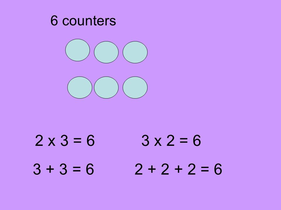6 counters 2 x 3 = 63 x 2 = 6 3 + 3 = 62 + 2 + 2 = 6