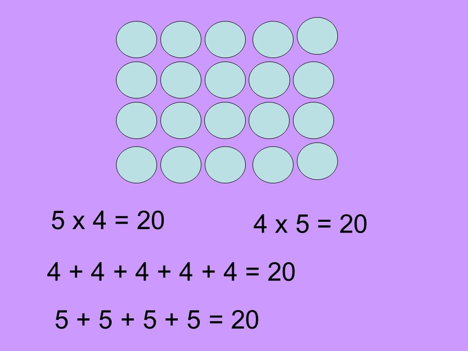 4 x 5 = 20 5 x 4 = 20 4 + 4 + 4 + 4 + 4 = 20 5 + 5 + 5 + 5 = 20