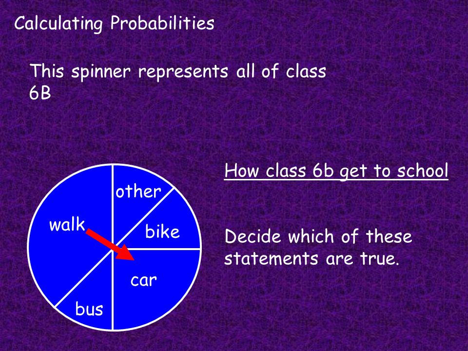 Calculating Probabilities car walk bus bike other How class 6b get to school Decide which of these statements are true. This spinner represents all of