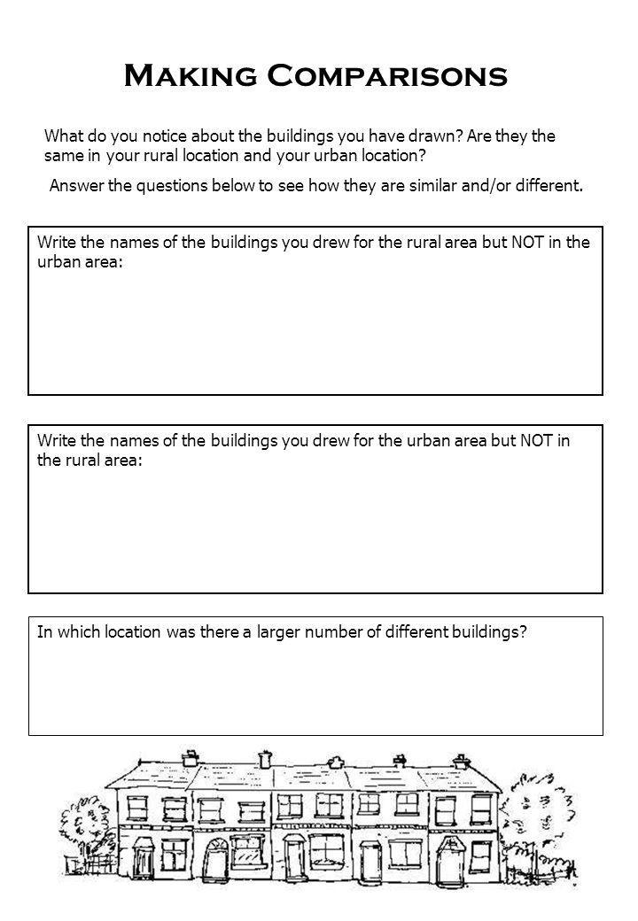 Making Comparisons What do you notice about the buildings you have drawn? Are they the same in your rural location and your urban location? Answer the