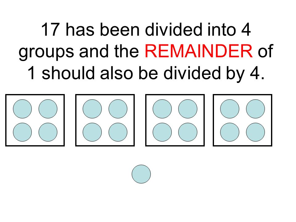 17 has been divided into 4 groups and the REMAINDER of 1 should also be divided by 4.