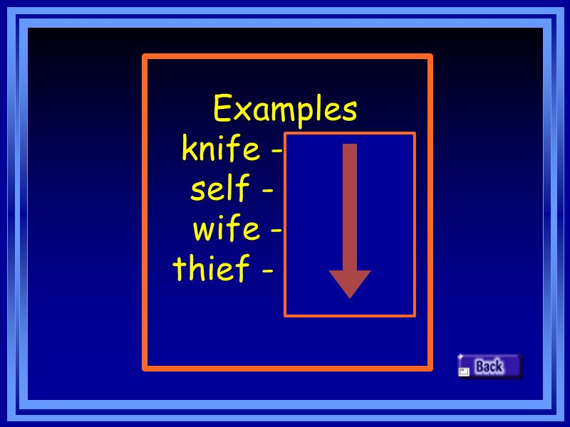Examples knife - knives self - selves wife - wives thief - thieves