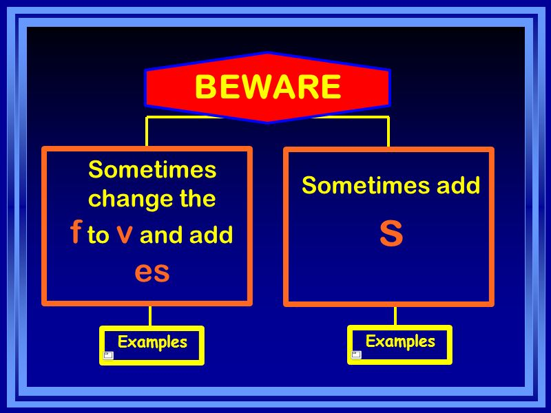 BEWARE Sometimes change the f to v and add es Sometimes add s Examples