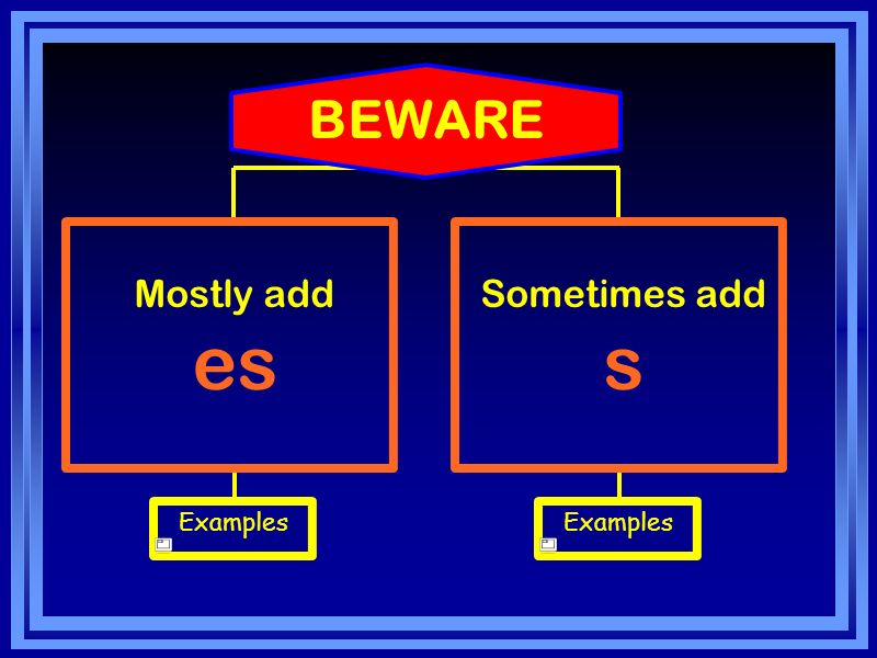 BEWARE Mostly add es Sometimes add s Examples