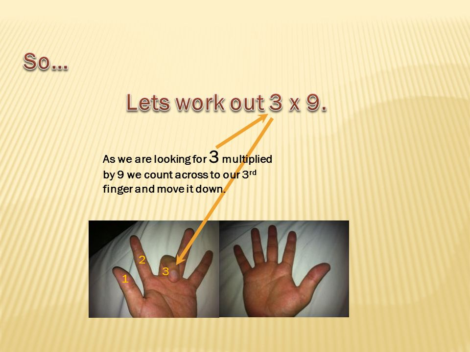 As we are looking for 3 multiplied by 9 we count across to our 3 rd finger and move it down. 1 2 3
