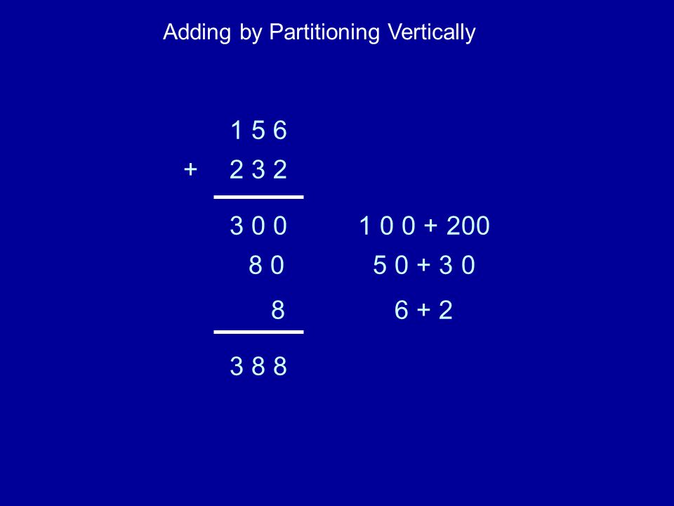 1 5 6 +2 3 2 3 0 01 0 0 + 200 5 0 + 3 08 0 6 + 28 3 8 8 Adding by Partitioning Vertically