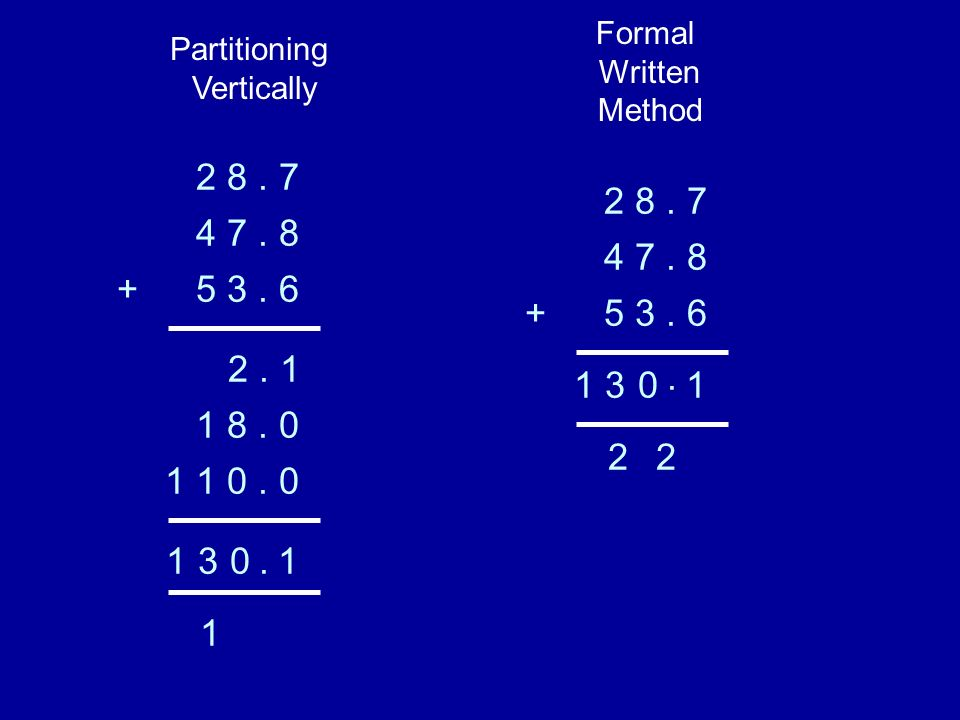 2 8. 7 + 4 7. 8 Partitioning Vertically 5 3. 6 2.