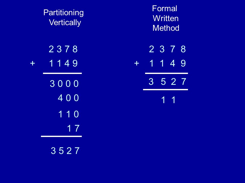 2 3 7 8 +1 1 4 9 3 0 0 0 4 0 0 1 1 0 3 5 2 7 1 7 2 3 7 8 +1 1 4 9 7 1 2 1 53 Partitioning Vertically Formal Written Method