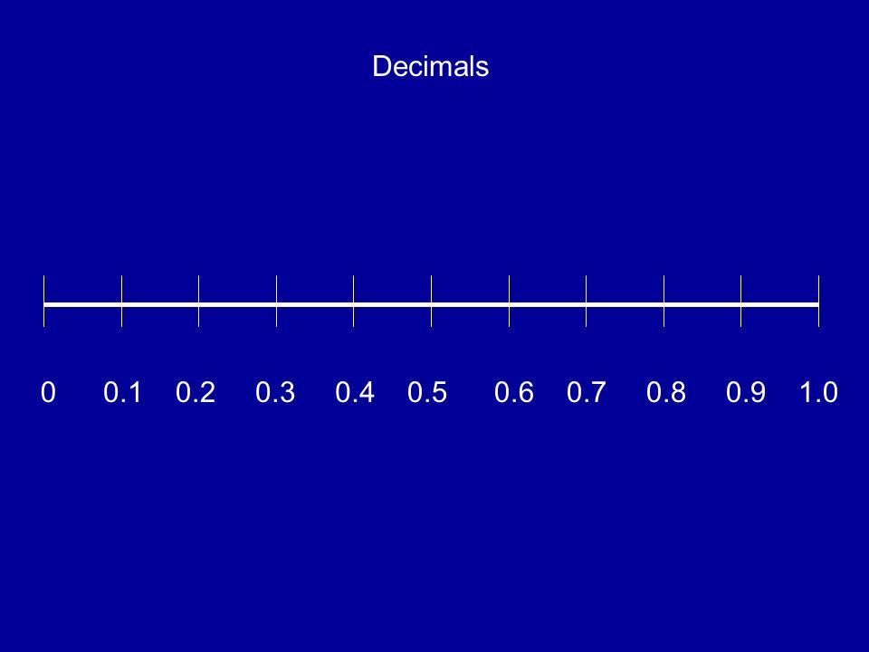 00.10.20.30.40.50.60.70.80.91.0 Decimals
