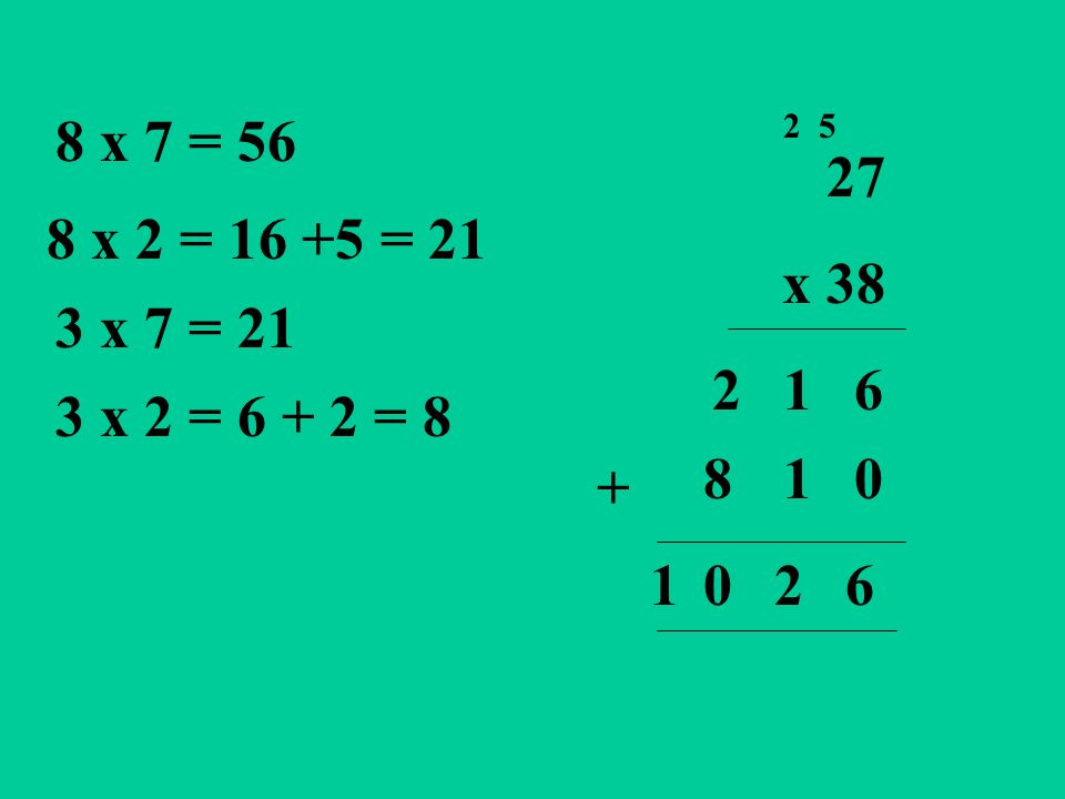 27 x 38 6 5 8 x 7 = 56 8 x 2 = 16 +5 = 21 3 x 2 = 6 + 2 = 8 3 x 7 = 21 1 10 2 8 + 620 2 1