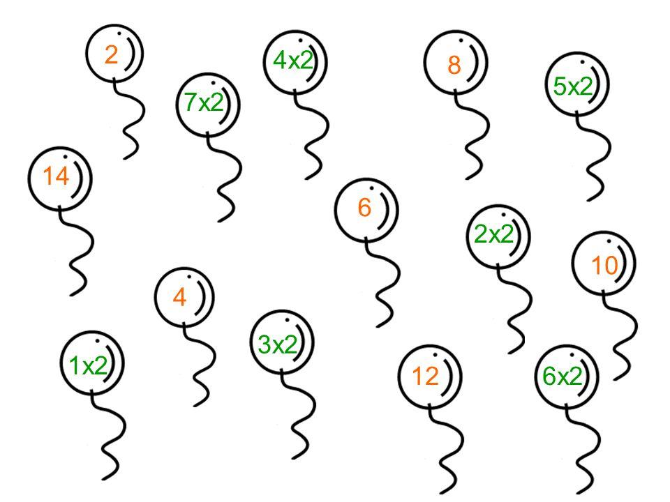 2 46 8 1x2 2x2 3x2 4x2 5x2 6x2 10 12 147x2