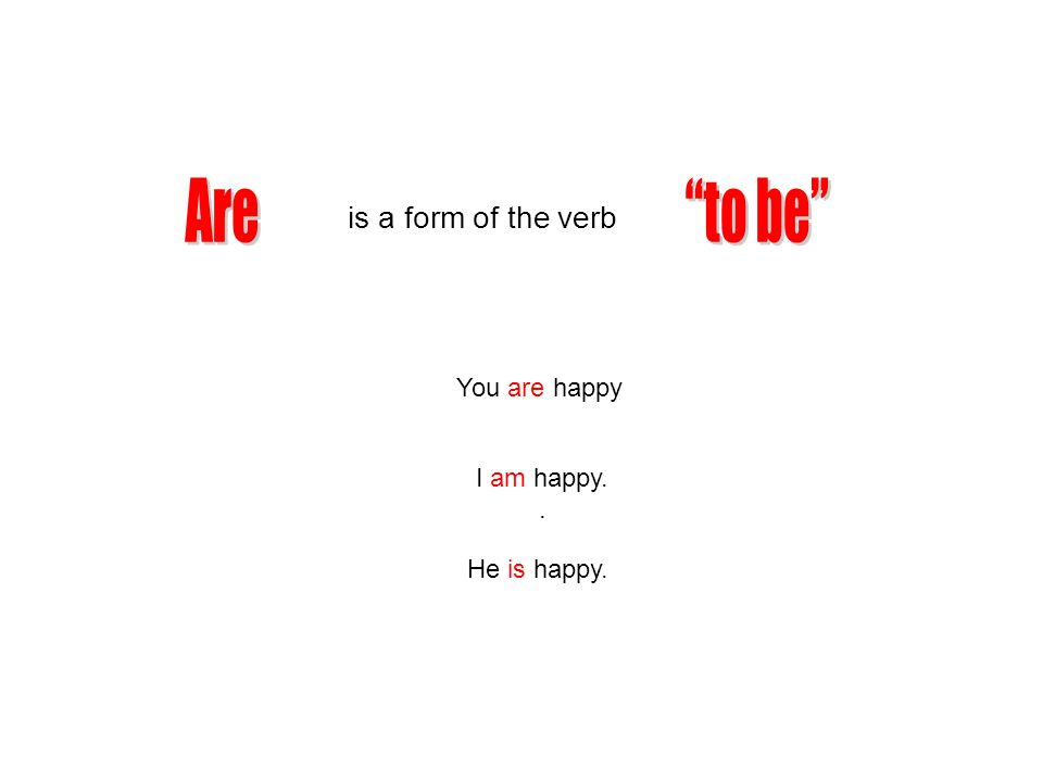 is a form of the verb I am happy.. He is happy. You are happy