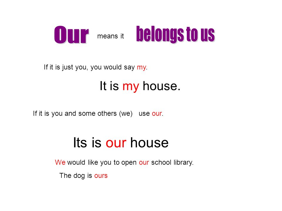 means it Its is our house The dog is ours We would like you to open our school library.