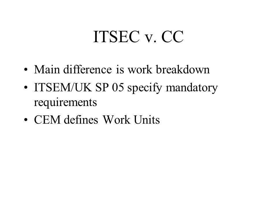ITSEC v.