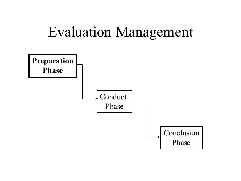 Preparation Phase - Inputs Definition of Target of Evaluation –Scope, boundaries, interfaces, composites, etc.