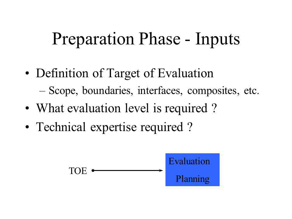 Preparation Phase - Suitability CLEF/CB may review ST for suitability Check Sponsor and Developer have full understanding of: –the evaluation process –the role of the CLEF –their responsibilities throughout evaluation