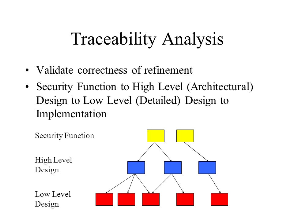 Traceability Analysis Validate correctness of refinement Security Function to High Level (Architectural) Design to Low Level (Detailed) Design to Implementation Security Function High Level Design Low Level Design