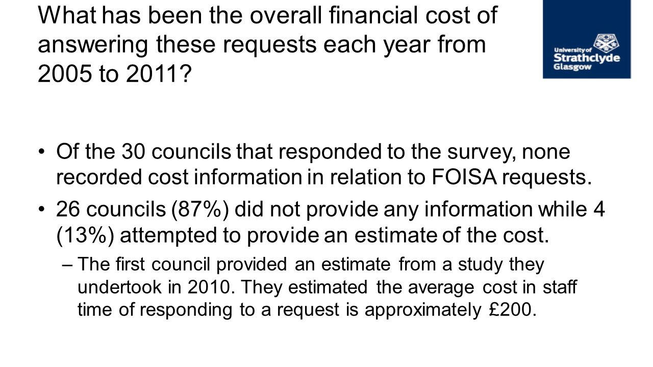 What has been the overall financial cost of answering these requests each year from 2005 to 2011? Of the 30 councils that responded to the survey, non